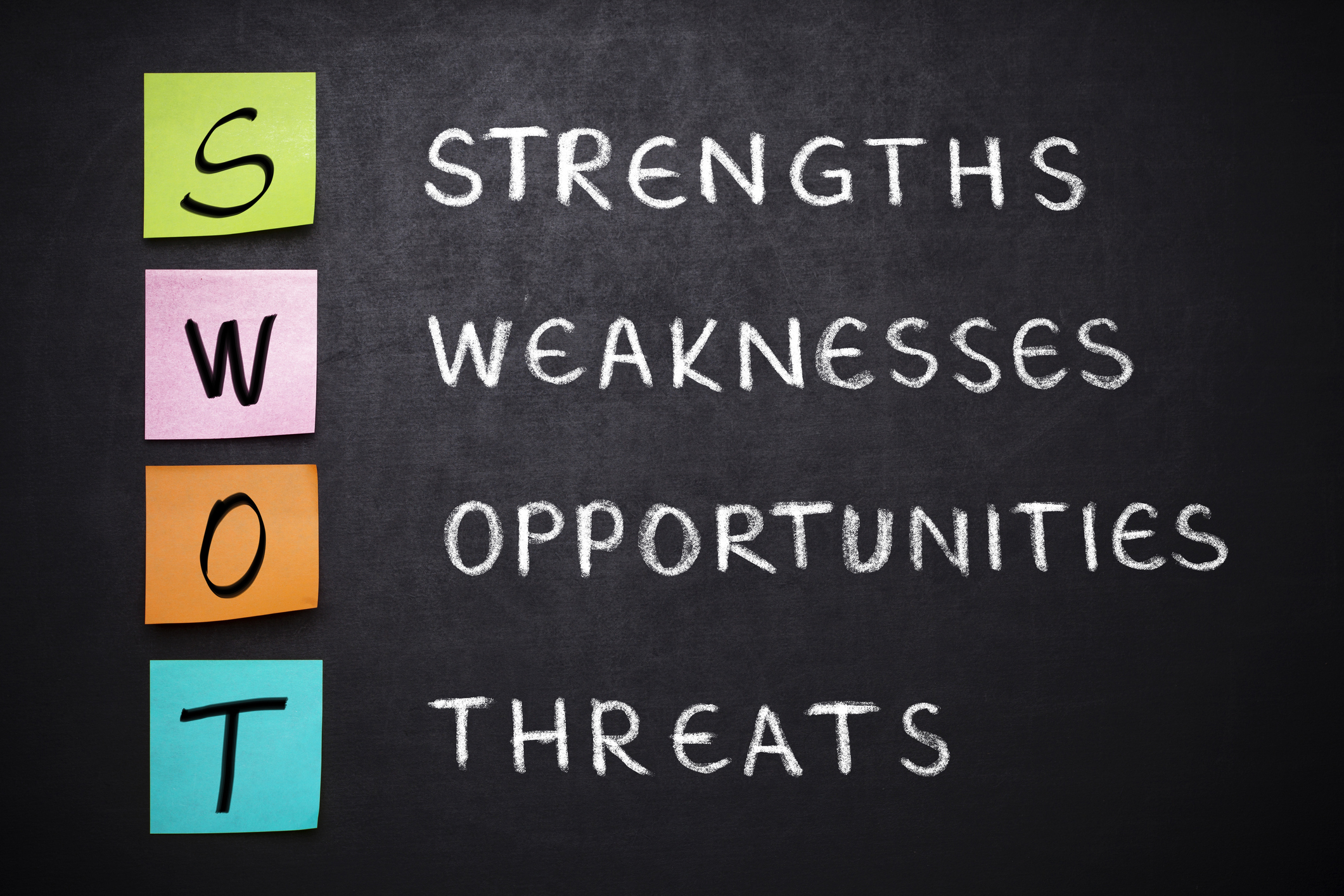 strength, weakness, opportunity and threat